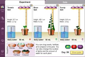 Growing Plants Gizmo